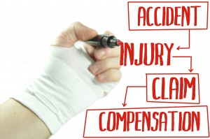 Ontario Accident Insurance Claims